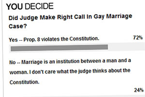 fox_news_prop8_poll.jpg